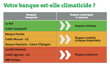 banques-climaticides.png